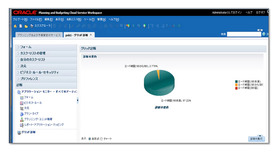 Oracle EPM Cloud-Planning (PBCS)のスクリーンショット2